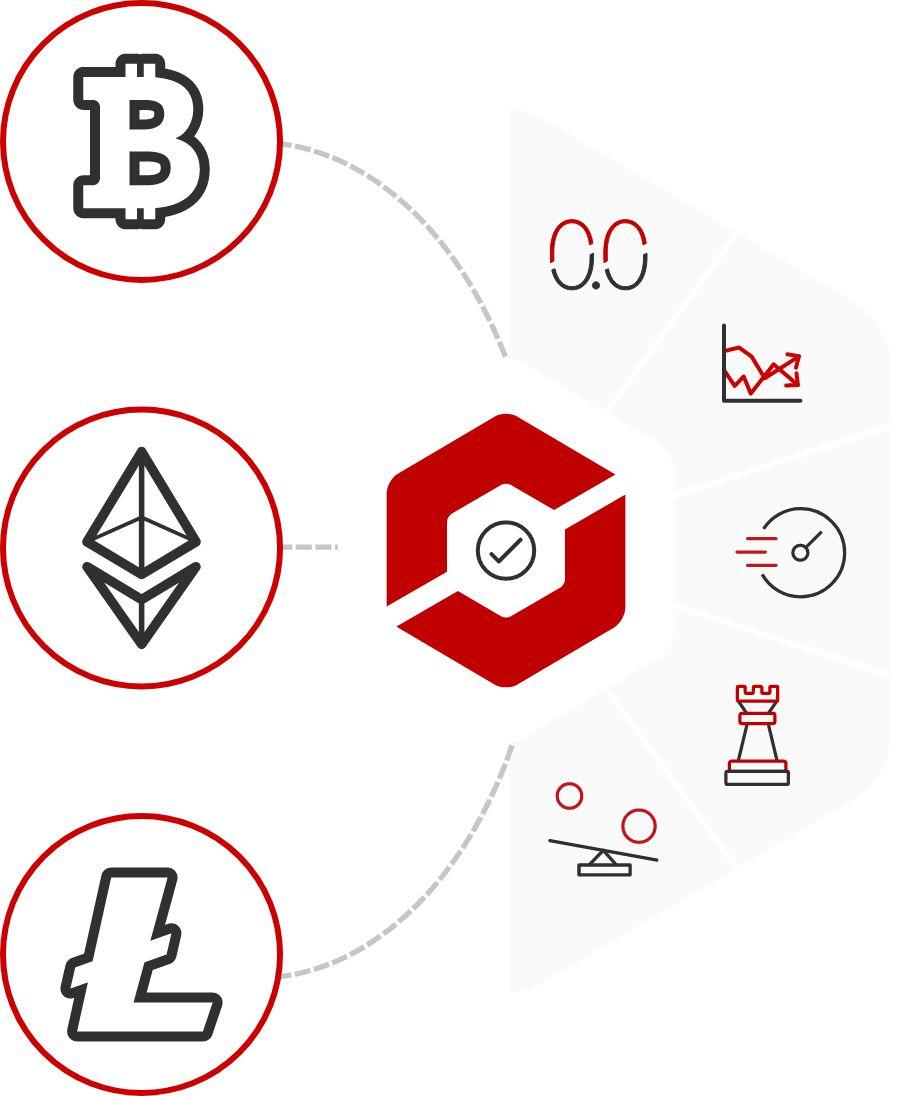 tickmill bitcoin)