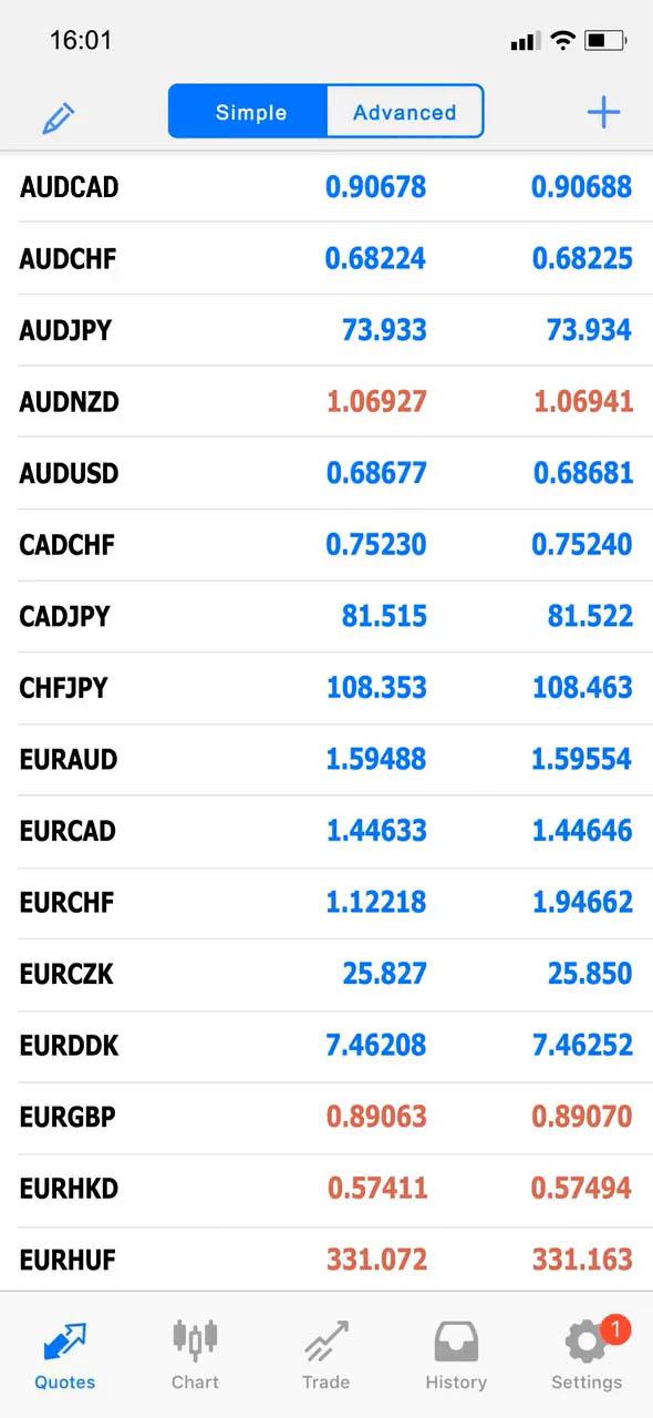 pares de moedas de negociação forex o que o bitcoin está negociando atualmente