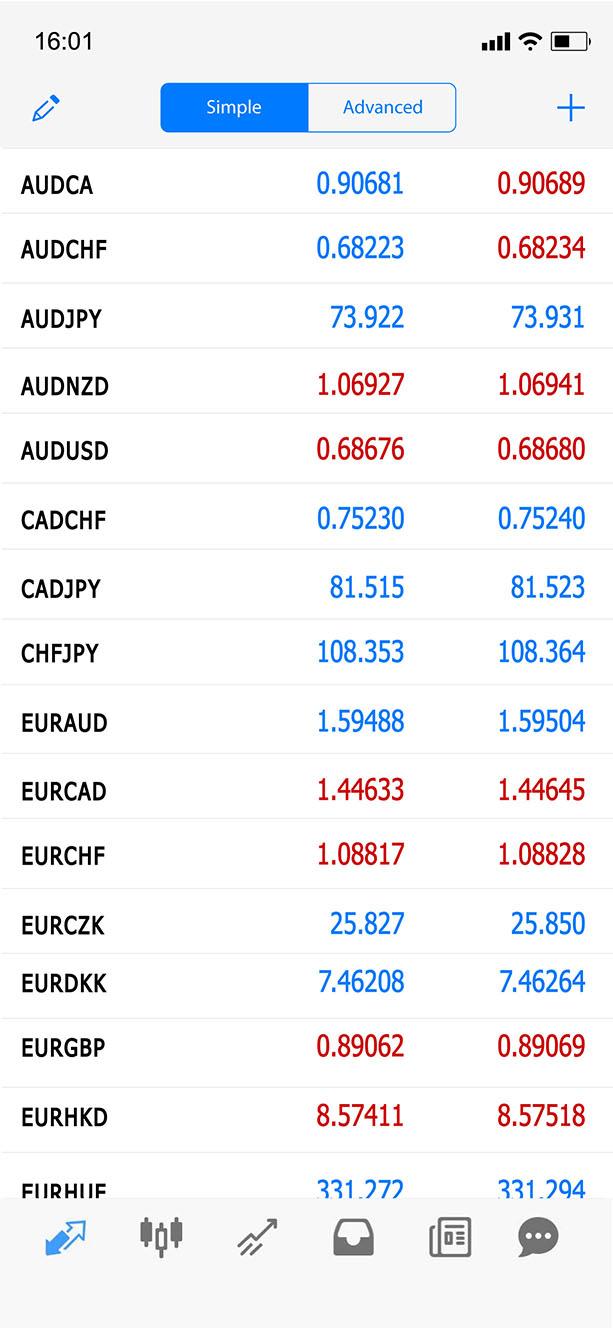 Kalender ekonomi forex, cara trading dengan kalender forex. | Liteforex